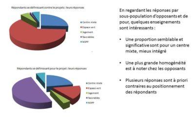 sondage3