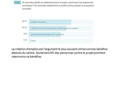 sondage6