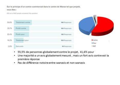 sondage9